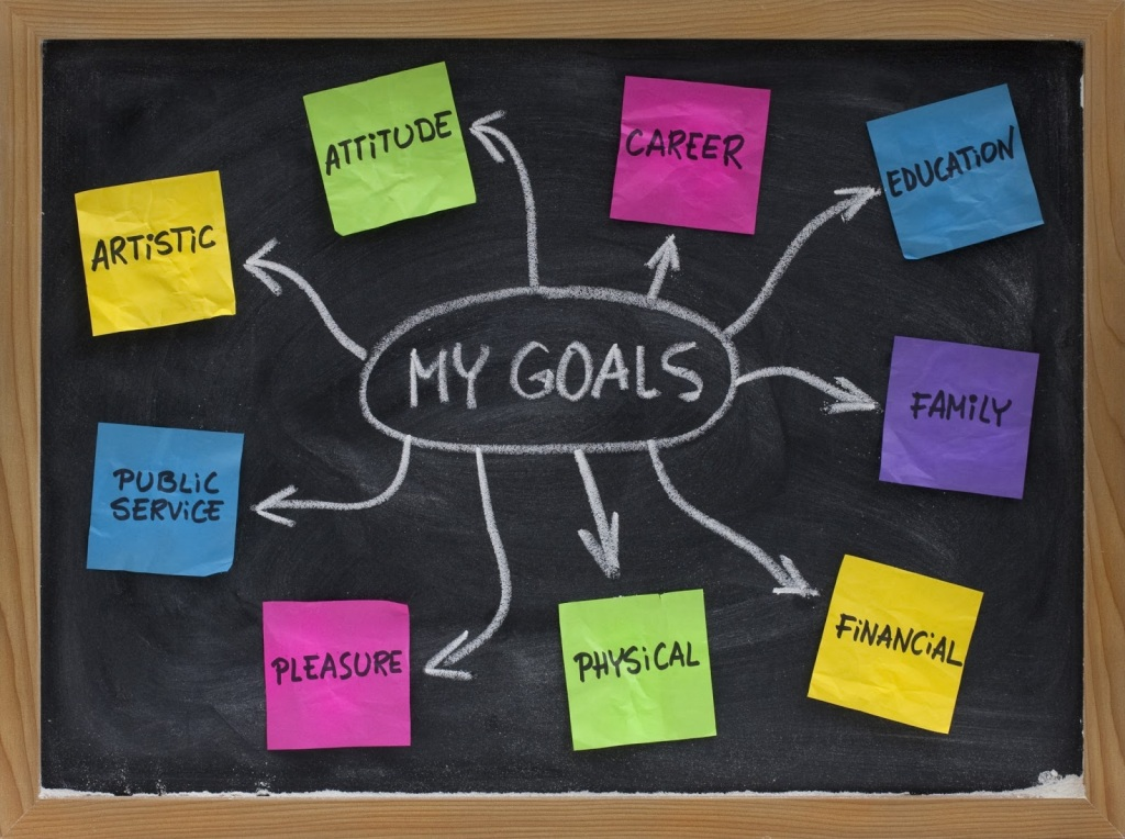 goals setting to be successful essay Read this essay on goal setting create one professional goal using the smart goal setting my career would have a better chance of being successful.